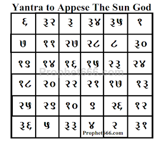 An Hindu Astrology Yantra to Appease The Sun God