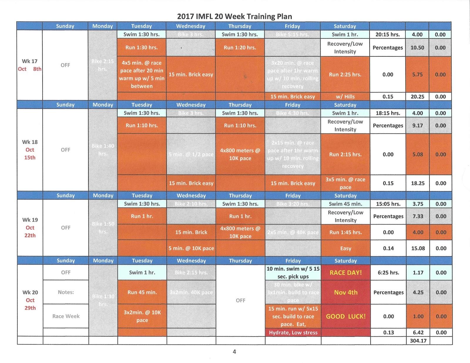 12 week half ironman training plan pdf