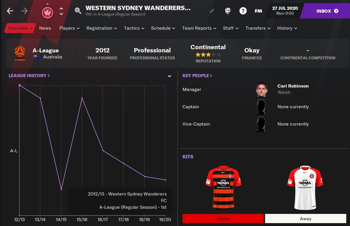 WSW Football Manager 2021