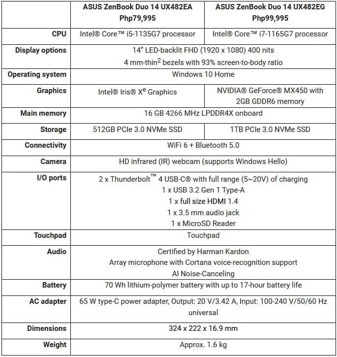 ASUS ZenBook Duo 14 Specifications