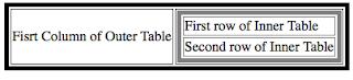 pembuatan tabel bersarang atau tabel di dalam tabel (nested table)