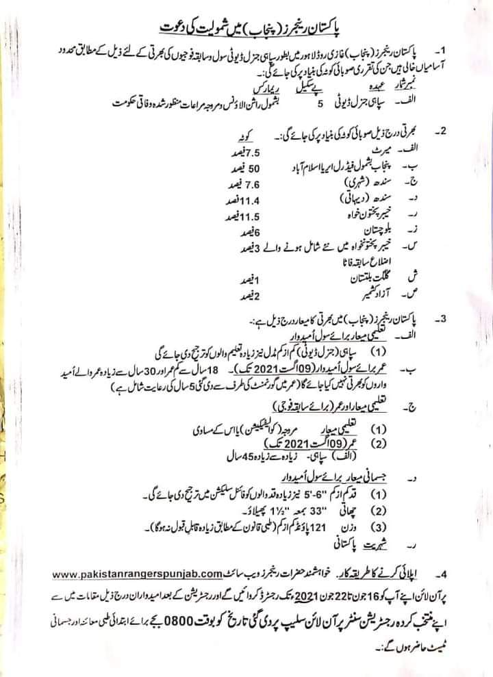 Latest Ranger Jobs 2021 II Punjab Rangers jobs 2021 II Apply Online
