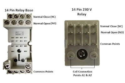 Relay with base