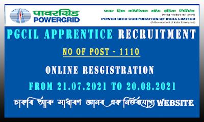 PGCIL Apprentice Recruitment ( 1110 Vacancy)