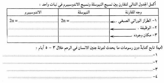 بنك اسئلة الاحياء - جدول + دون رسومات (الجزء التاسع)