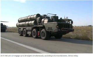 S-400 Air Defense Systems  Syria