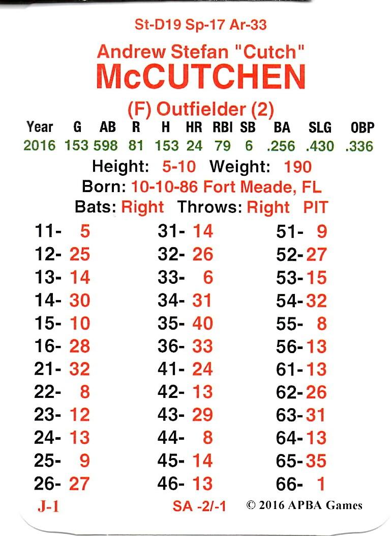 Collecting Cutch June 2017