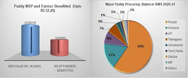 Paddy-MSP-and-Farmer-Benefitted