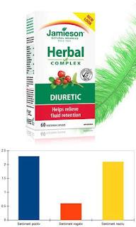 Pareri Jamieson Herbal Complex Diuretic din Plante