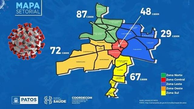 Jatobá lidera entre os bairros, mas Zona Norte é região com maior número de casos de COVID-19 em Patos