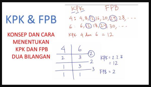 Soal Cerita KPK dan FPB : BDR Kelas 4 SD
