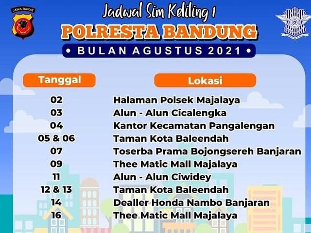 Jadwal Layanan SIM Keliling Polresta Bandung Bulan Agustus 2021