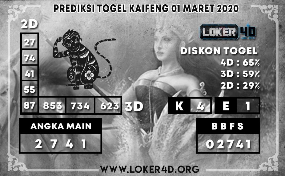 PREDIKSI TOGEL KAIFENG LOKER4D 01 MARET 2020
