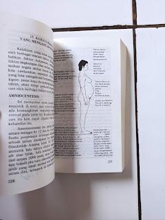 7 Buku Bekas Woman's Body