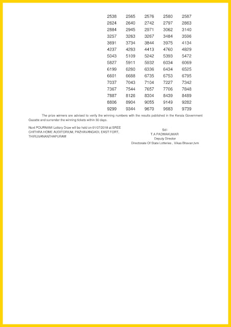 Kerala Lottery 24.06.2018 Pournami RN 345 Lottery Results Official PDF keralalotteriesresults.in-page-002