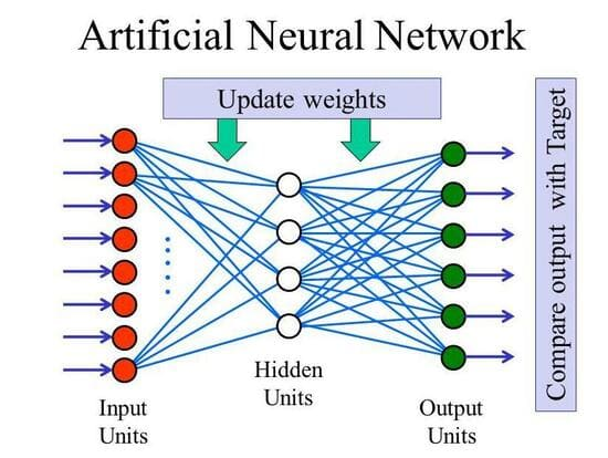 Neural Network Algorithms with Example