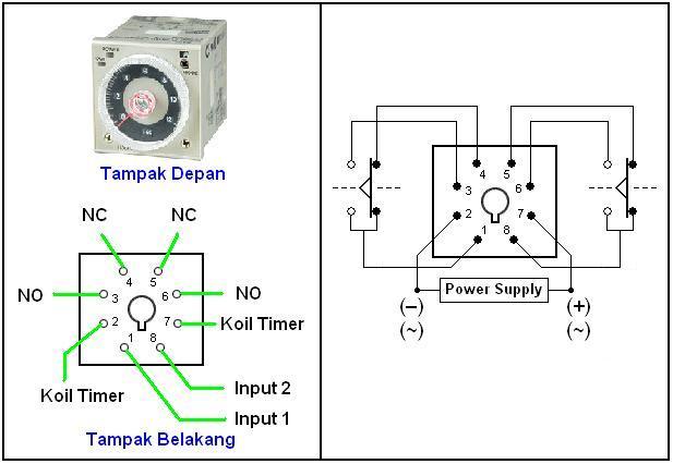 tekno arsip  tdr timer delay relay saklar waktu yang