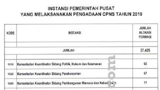 Daftar Formasi Lowongan CPNS Pusat dan Daerah Lengkap Seluruh Indonesia