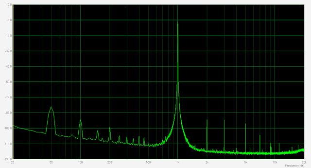 Спектр выходного сигнала USB ЦАПа из Китая (без доработок)