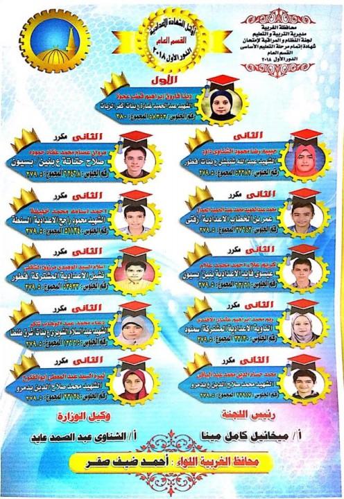 أوائل الشهادة الاعدادية محافظة الغربية 2018