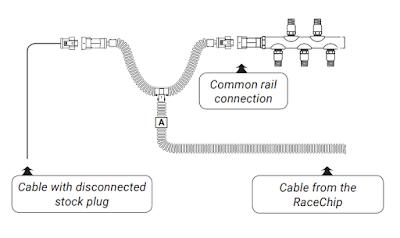 pemasangan racechip mesin diesel  turbo commonrail