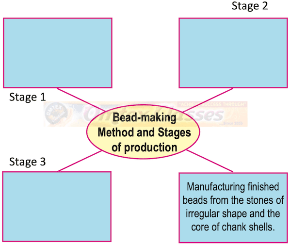 Chapter 1 - First Farmers Balbharati solutions for History 11th Standard Maharashtra State Board