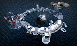 Pengertian Sistem Produksi , Komponen, dan Syaratnya