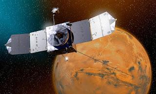 MAVEN Program