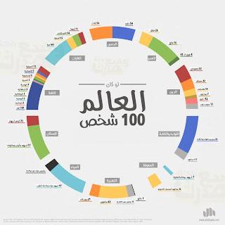 عالم يسكنه 100 شخص فقط تعرف على هذا العالم