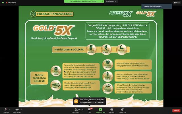 Kandungan nutrisi anlene gold 5x