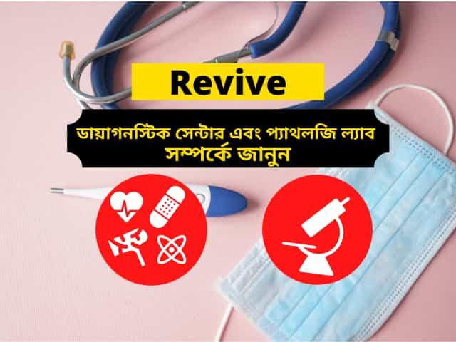 Revive Medicine & Clinical Lab in Raghunathganj   Jonotaa