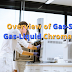 Overview of Gas-Solid and Gas-Liquid Chromatography (GSC and GLC)