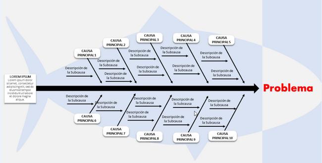 Infografia espina de pescado hecho en PowerPoint