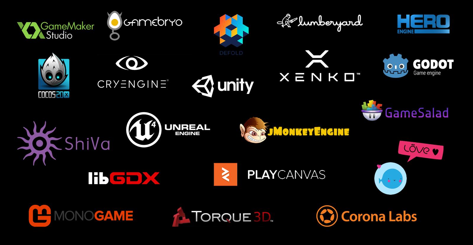 10 Criteria for Adopting a Game Engine