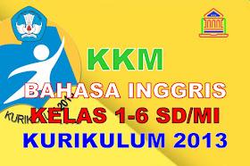 KKM Bahasa Inggris Kelas 1 2 3 4 5 6 SD/MI Semester 1 Dan 2 Kurikulum 2013