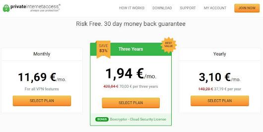 Private internet access VPN Ελλάδα τιμή