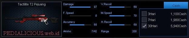 Detail Statistik Tactilite T2 Pejuang