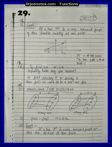 functions notes download kare2
