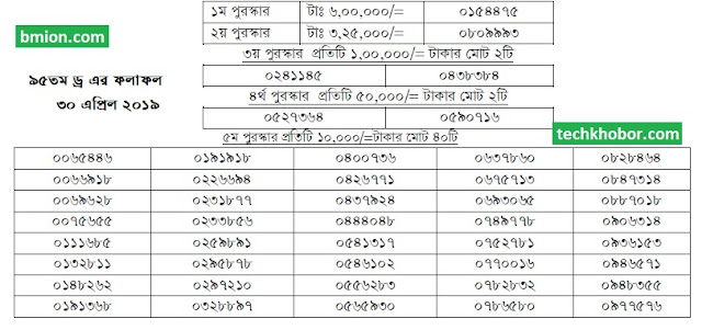 95Th-100Taka-Prize-Bond-Draw-Result-Bangladesh-30-April-2019