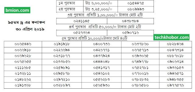 95Th 100Taka Prize Bond Draw | Result Bangladesh 30 April 2019
