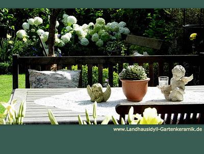 Der Blog rund um die Deko im Garten