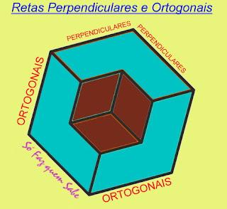 Cubo mostrando retas perpendiculares e retas ortogonais