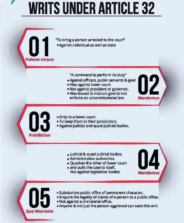 PT's IAS Academy, PT education, IAS, CSE, UPSC, Prelims, Mains, exam coaching, exam prep, Civil Services   test