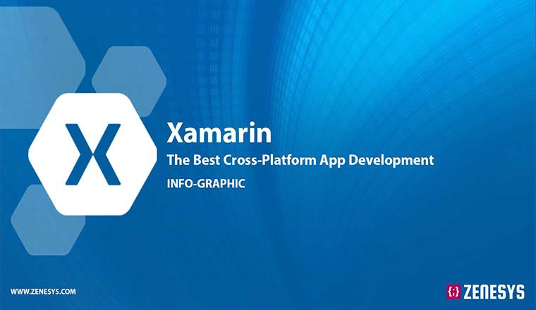 Xamarin - The Best Cross-Platform App Development #infographic
