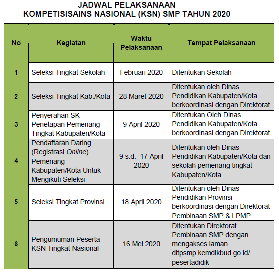 Jadwal KSN SMP 2020
