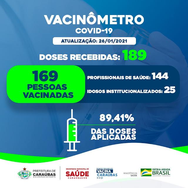 Secretaria de Saúde conclui primeira etapa de vacinação contra Covid-19 no município de Caraúbas