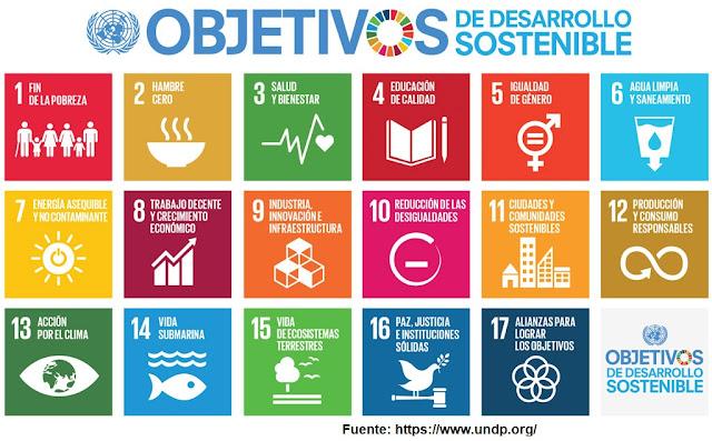 objetivos-desarrollo-sostenible-PNUD-ONU