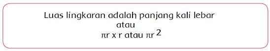 Luas lingkaran adalah panjang kali lebar atau πr x r atau πr²