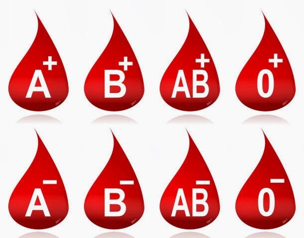 Αποτέλεσμα εικόνας για Τι να τρώτε ανάλογα με την ομάδα αίματος που έχετε