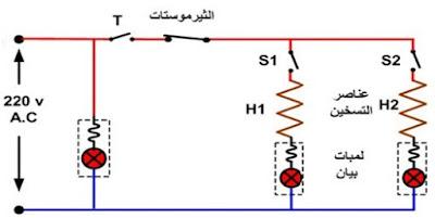 الدائرة الكهربائية للفرن الكهربائي